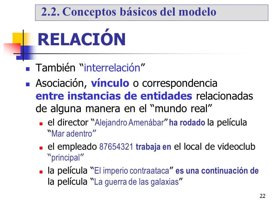 RELACIÓN 2.2. Conceptos básicos del modelo También interrelación
