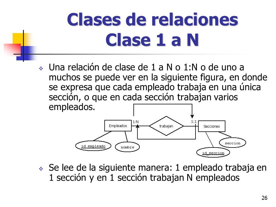 Clases de relaciones Clase 1 a N
