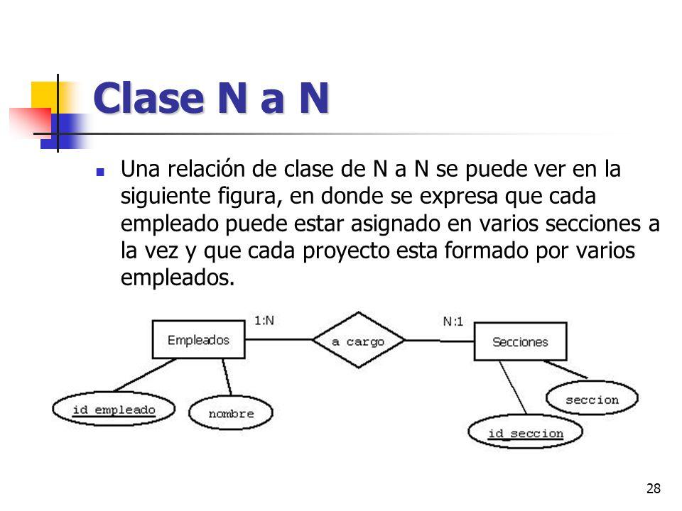 Clase N a N