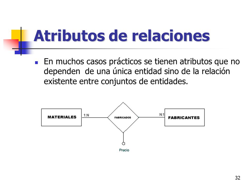 Atributos de relaciones