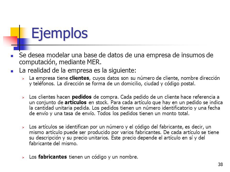 Ejemplos Se desea modelar una base de datos de una empresa de insumos de computación, mediante MER.