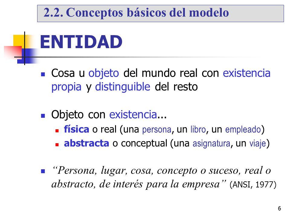 ENTIDAD 2.2. Conceptos básicos del modelo