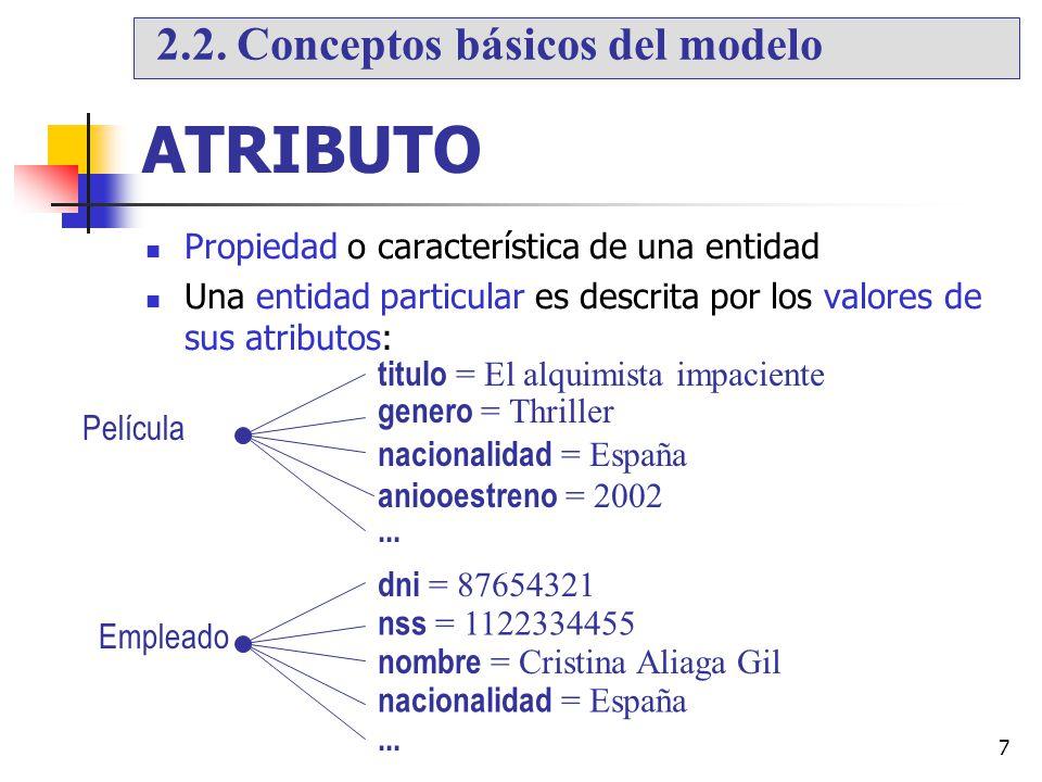ATRIBUTO 2.2. Conceptos básicos del modelo