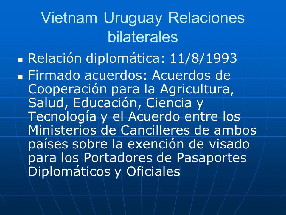 Vietnam Uruguay Relaciones bilaterales
