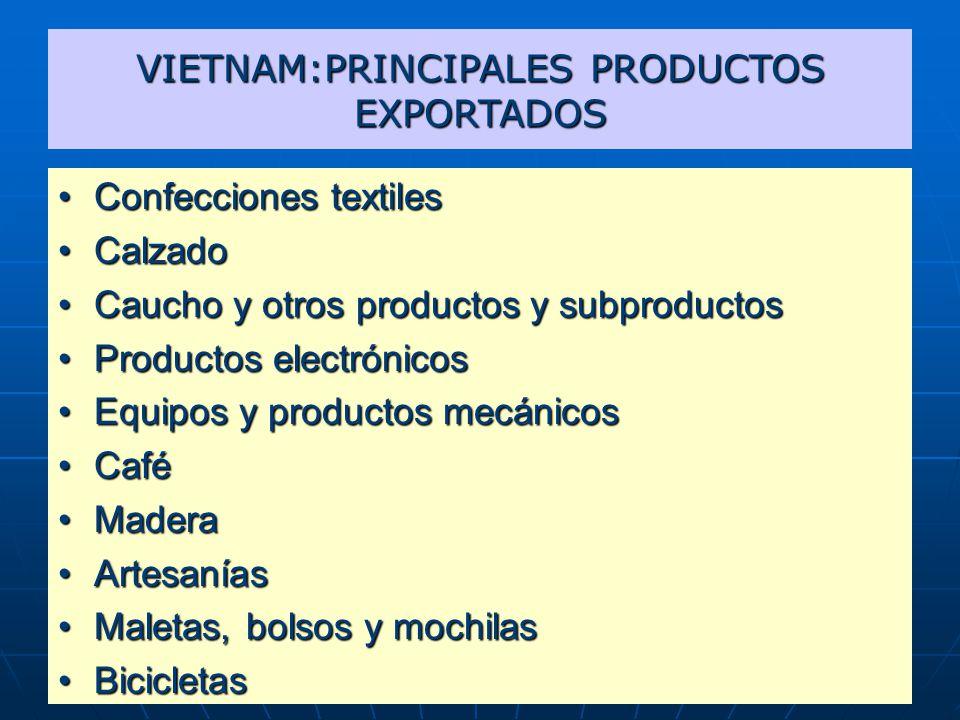 VIETNAM:PRINCIPALES PRODUCTOS EXPORTADOS