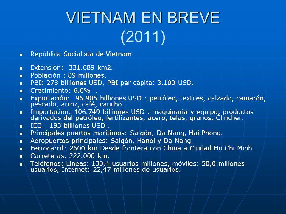 VIETNAM EN BREVE (2011) República Socialista de Vietnam