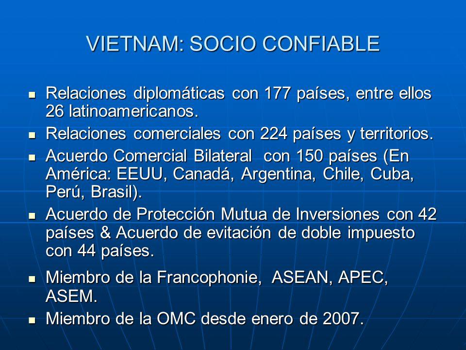 VIETNAM: SOCIO CONFIABLE