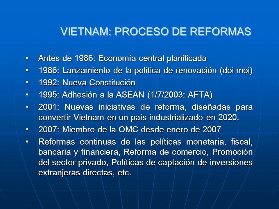 VIETNAM: PROCESO DE REFORMAS