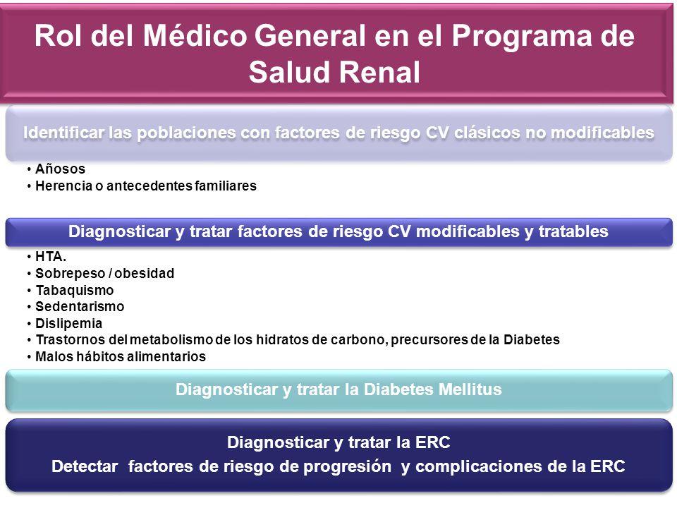 Rol del Médico General en el Programa de Salud Renal