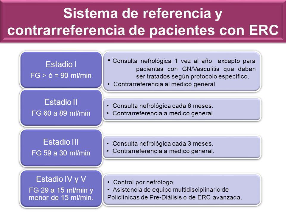 Sistema de referencia y contrarreferencia de pacientes con ERC