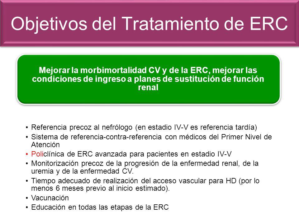 Objetivos del Tratamiento de ERC