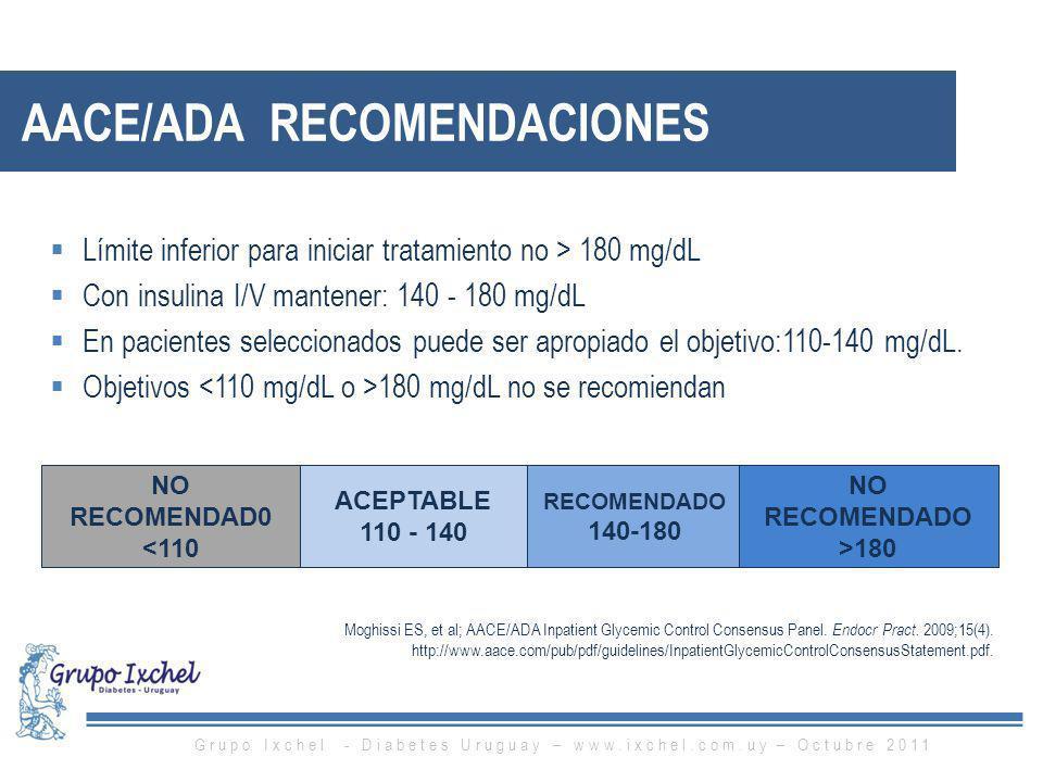 AACE/ADA Recomendaciones
