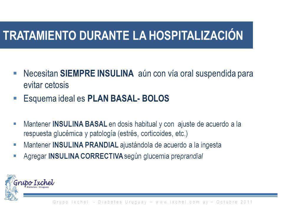 Tratamiento durante la hospitalización