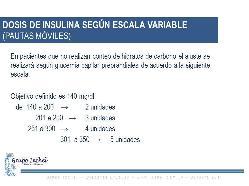 Dosis de insulina según escala variable (pautas móviles)