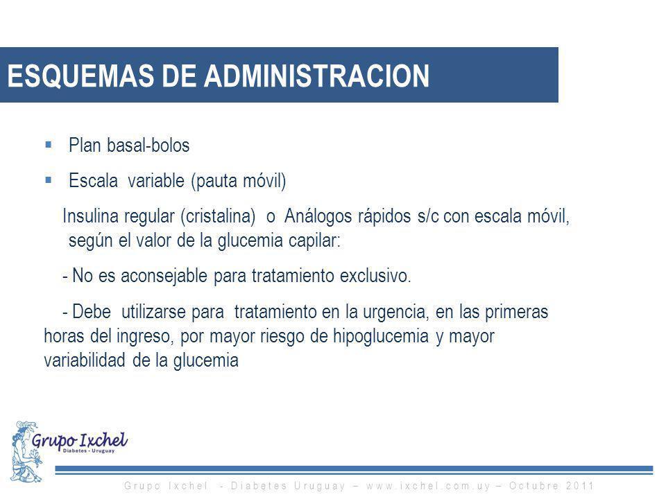 ESQUEMAS DE ADMINISTRACION
