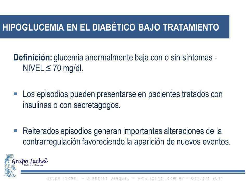Hipoglucemia en el Diabético bajo tratamiento
