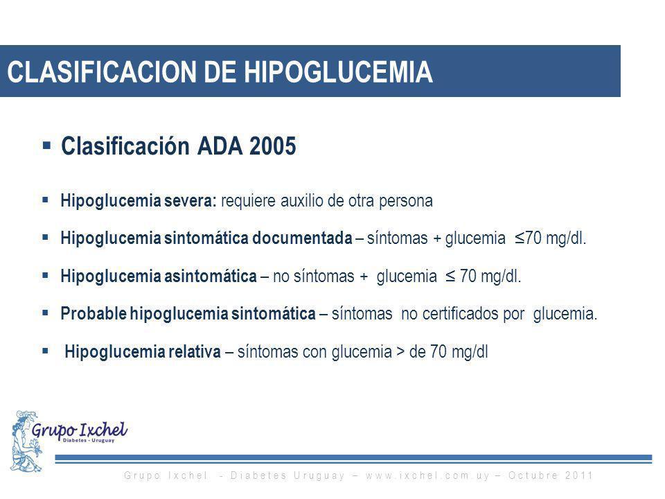 CONTROL GLUCEMICO EN EL PACIENTE HOSPITALIZADO - ppt descargar