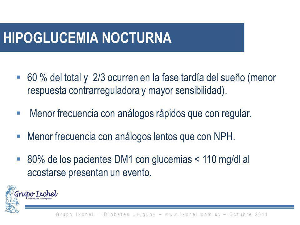 Hipoglucemia Nocturna