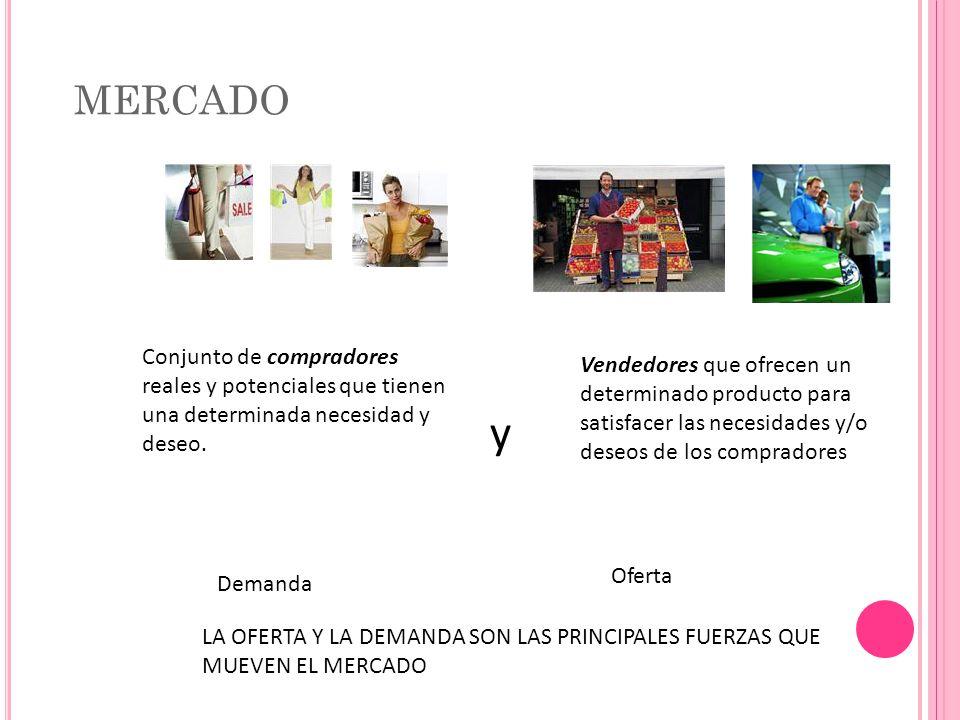 MERCADO Conjunto de compradores reales y potenciales que tienen una determinada necesidad y deseo.