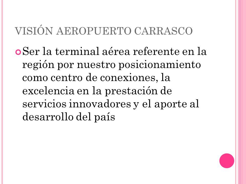 VISIÓN AEROPUERTO CARRASCO
