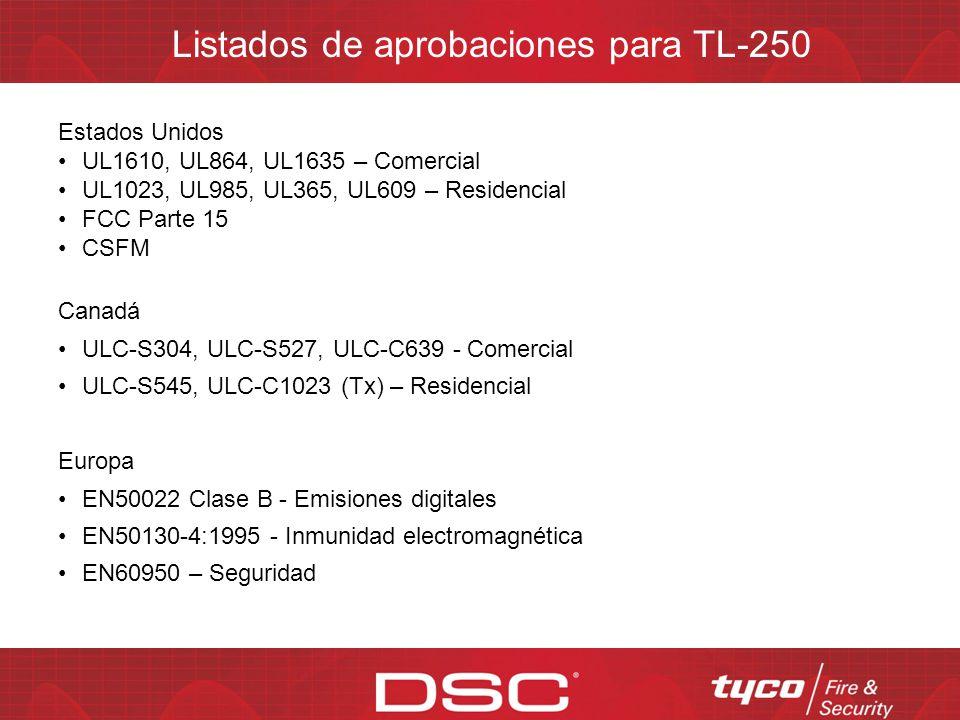 Listados de aprobaciones para TL-250