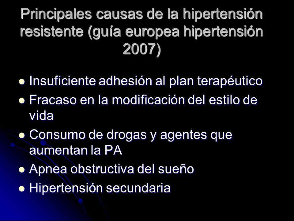 Principales causas de la hipertensión resistente (guía europea hipertensión 2007)