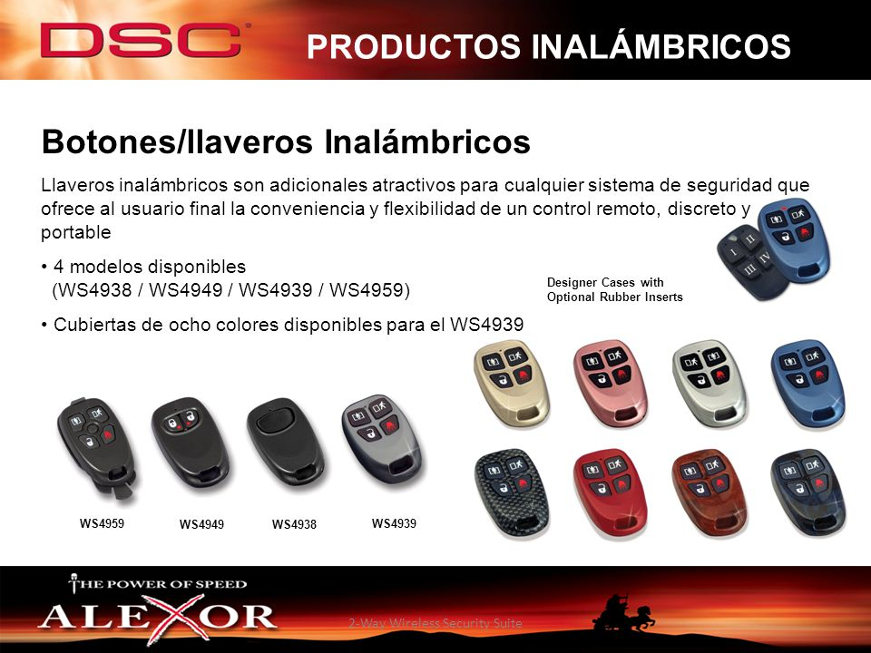 PRODUCTOS INALÁMBRICOS