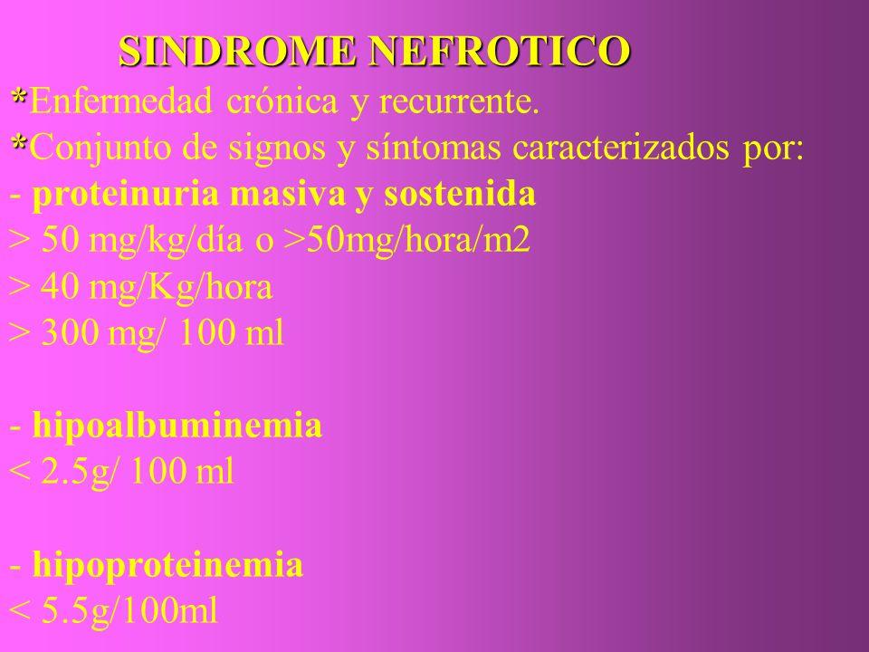 SINDROME NEFROTICO *Enfermedad crónica y recurrente.