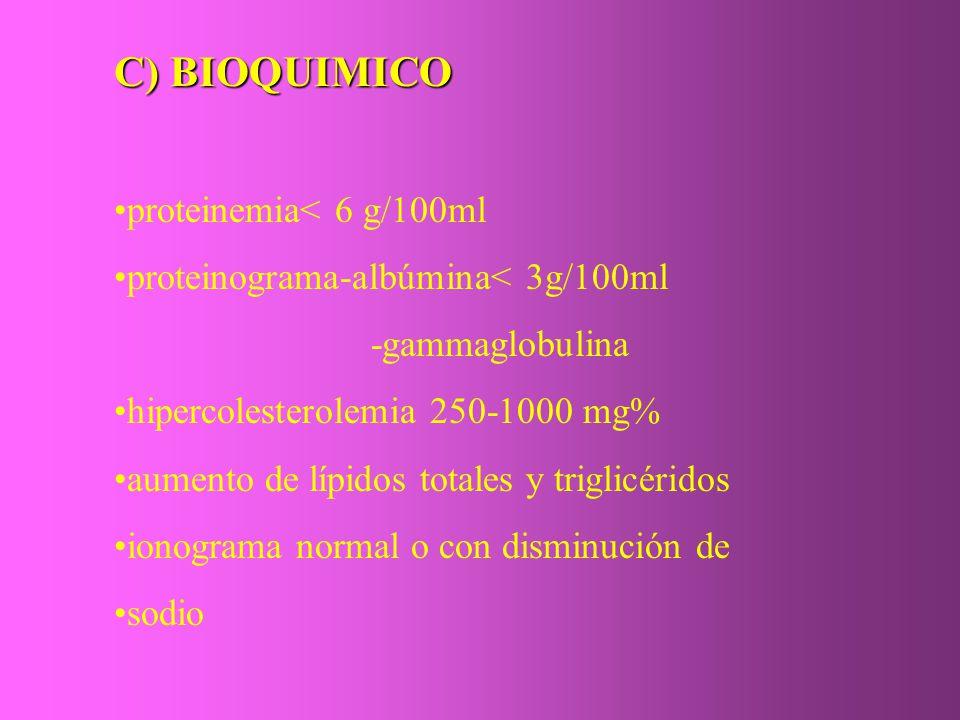 C) BIOQUIMICO proteinemia< 6 g/100ml