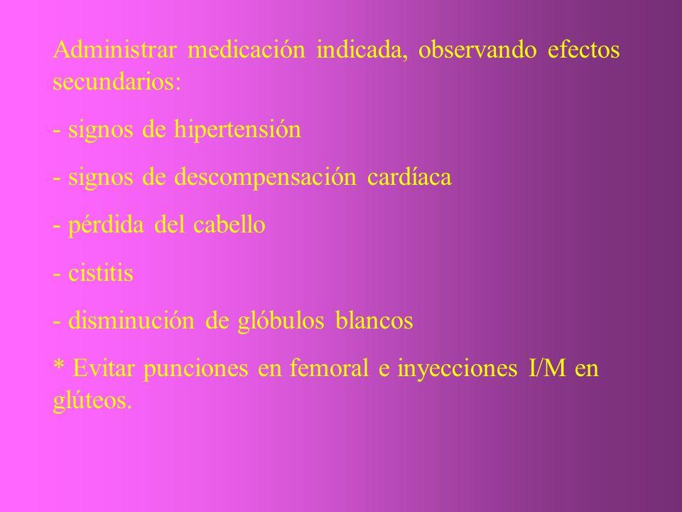 Administrar medicación indicada, observando efectos secundarios: