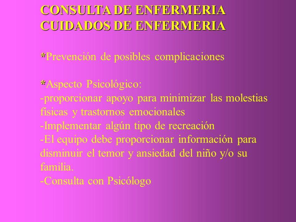 CONSULTA DE ENFERMERIA CUIDADOS DE ENFERMERIA