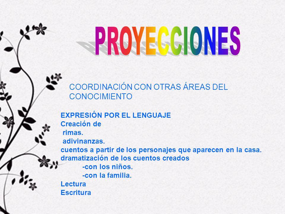 PROYECCIONES COORDINACIÓN CON OTRAS ÁREAS DEL CONOCIMIENTO