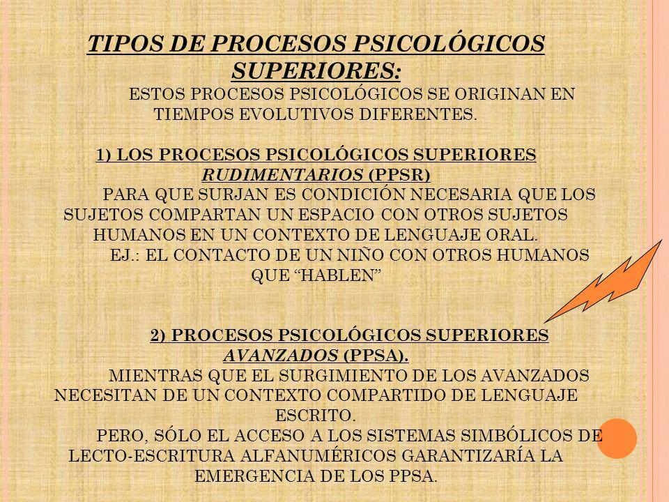 TIPOS DE PROCESOS PSICOLÓGICOS SUPERIORES: