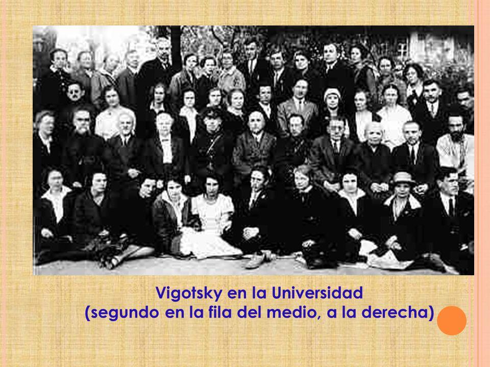 Vigotsky en la Universidad (segundo en la fila del medio, a la derecha)