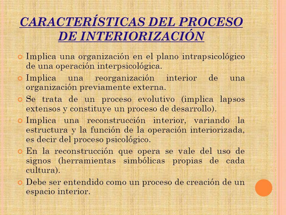 CARACTERÍSTICAS DEL PROCESO DE INTERIORIZACIÓN