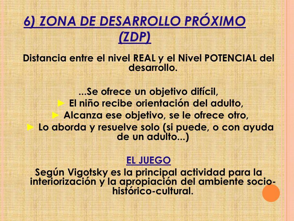 6) ZONA DE DESARROLLO PRÓXIMO (ZDP)