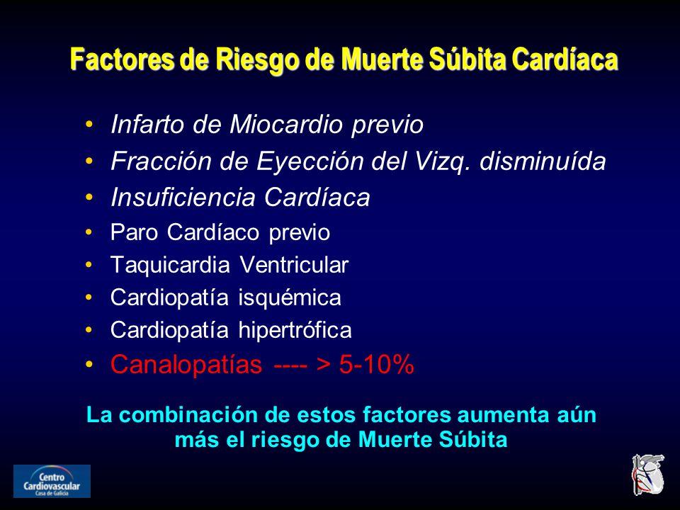 Factores de Riesgo de Muerte Súbita Cardíaca