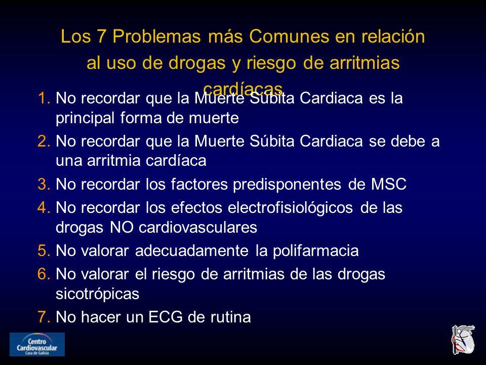 Los 7 Problemas más Comunes en relación al uso de drogas y riesgo de arritmias cardíacas
