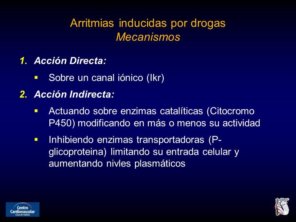 Arritmias inducidas por drogas