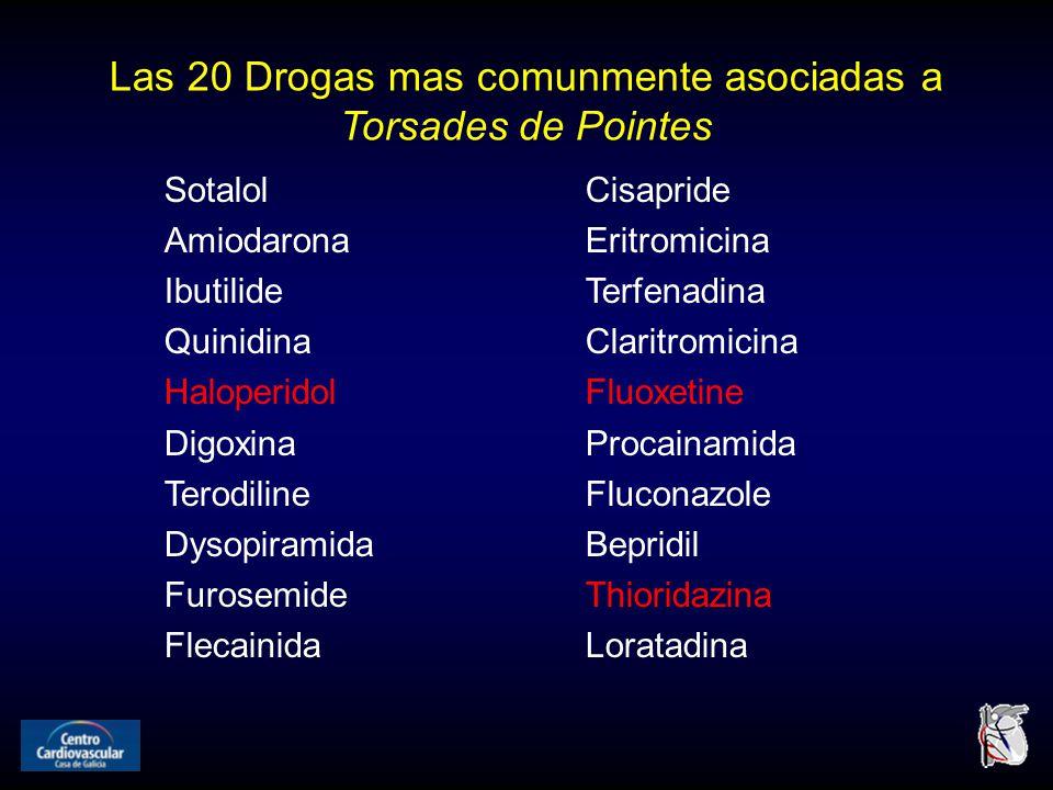 Las 20 Drogas mas comunmente asociadas a Torsades de Pointes