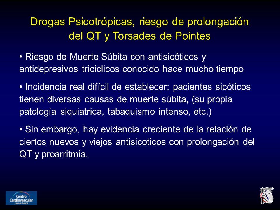 Drogas Psicotrópicas, riesgo de prolongación del QT y Torsades de Pointes