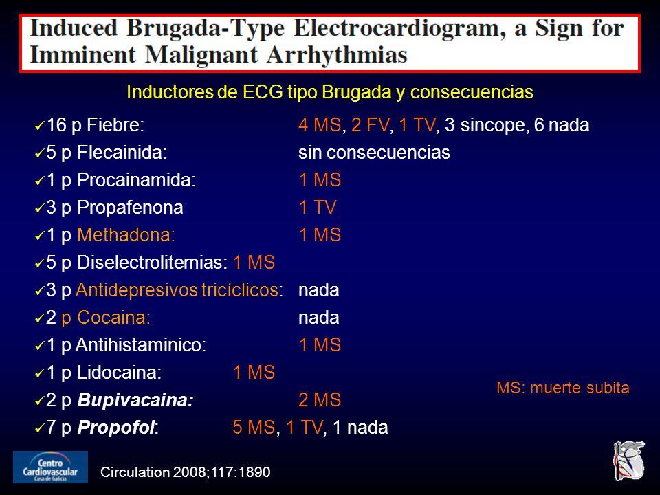 Inductores de ECG tipo Brugada y consecuencias
