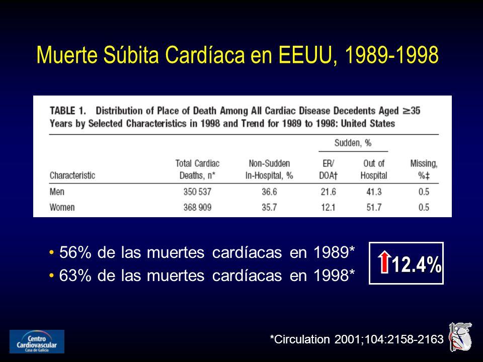 Muerte Súbita Cardíaca en EEUU, 1989-1998