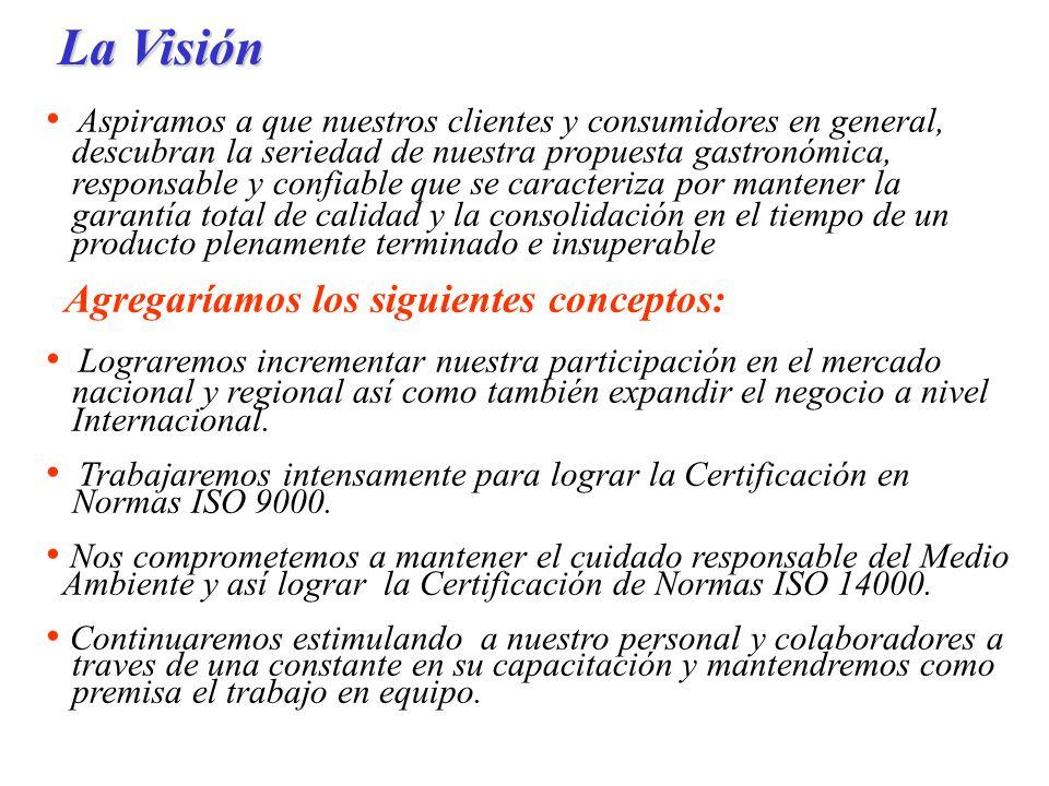 La Visión Agregaríamos los siguientes conceptos: