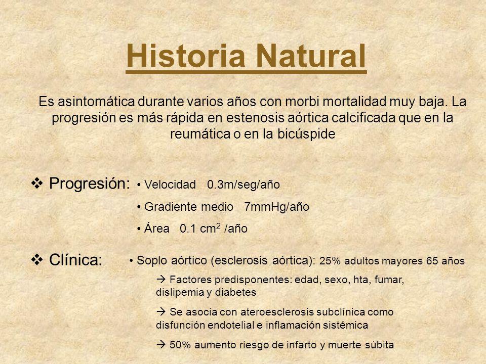 Historia Natural Progresión: Clínica: