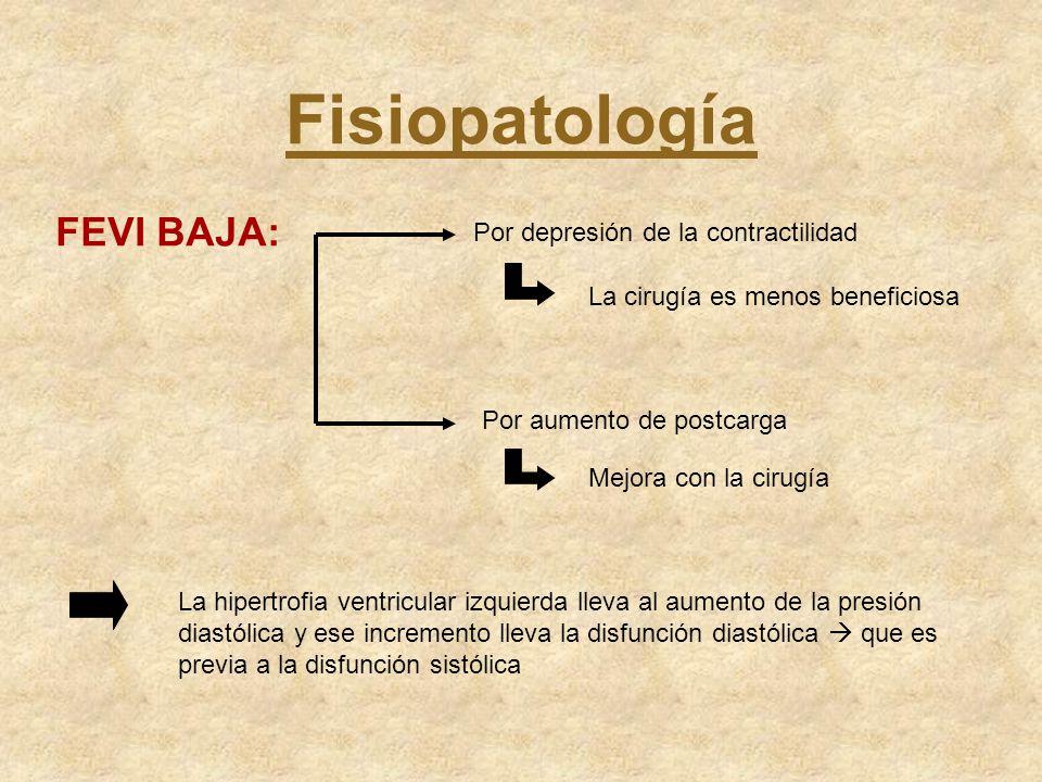 Fisiopatología FEVI BAJA: Por depresión de la contractilidad