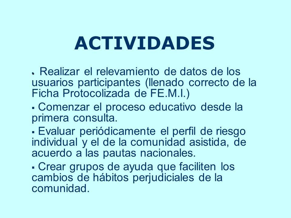 ACTIVIDADES Comenzar el proceso educativo desde la primera consulta.