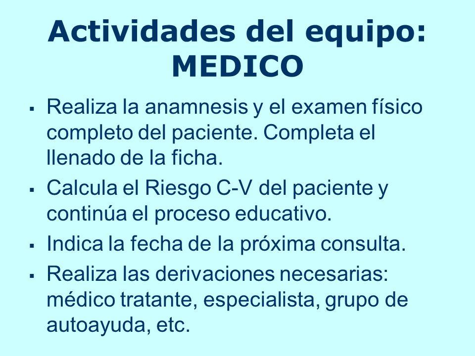 Actividades del equipo: MEDICO