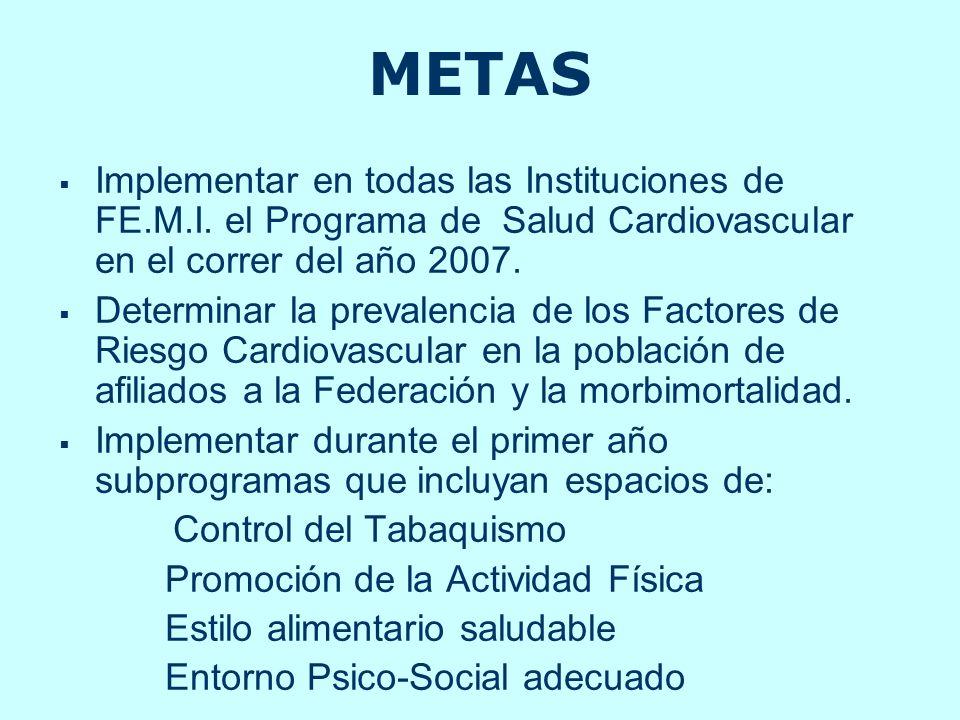 METAS Implementar en todas las Instituciones de FE.M.I. el Programa de Salud Cardiovascular en el correr del año 2007.