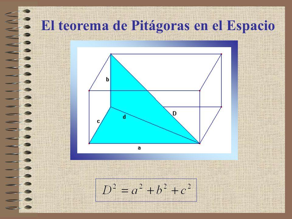El teorema de Pitágoras en el Espacio